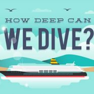 This Infographic Shows How Deep Can Human Dive